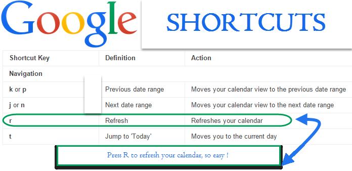 Google-calendar-shortcuts-keys